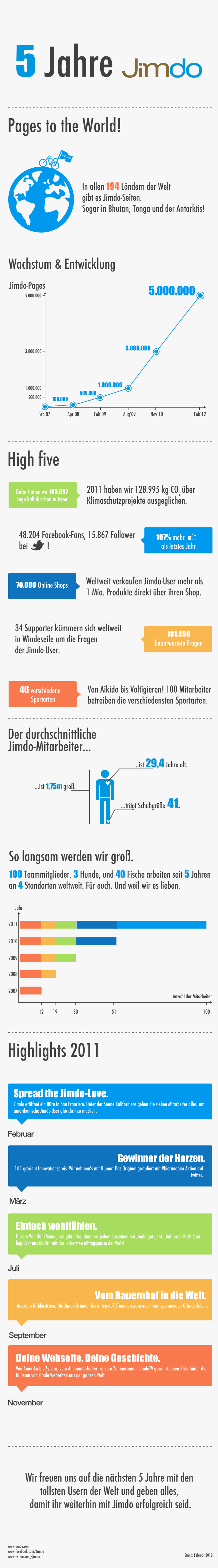 infografik_de.jpg